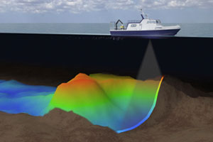 Mbes multibeam echo sounder Surveying the sea bed for an Offshore energy installation.